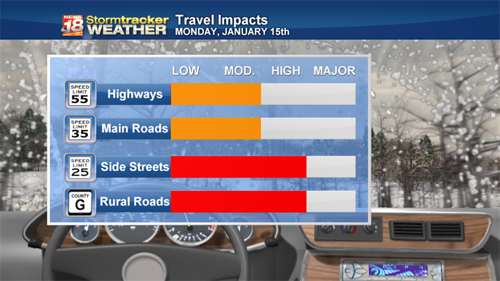 IMPACT COULD BE HIGHER THAN WHAT GRAPHIC INDICATES! Impact depends on snowfall rate, wind, road surface, etc. Use caution!