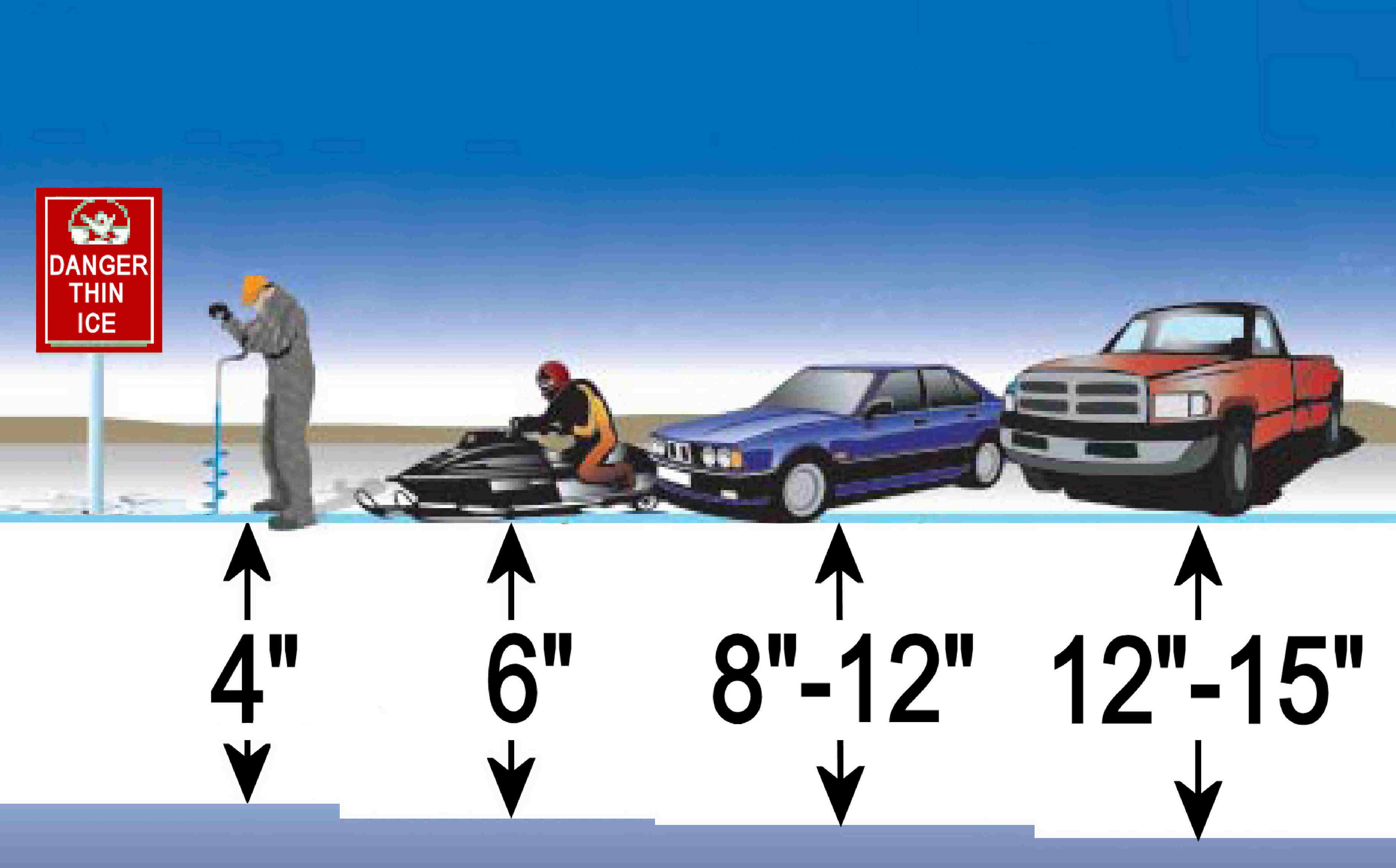 Ice depth can change as the weather changes wqow tv eau for North dakota ice fishing reports